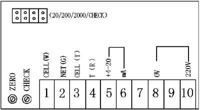 cm230电导率仪接线图