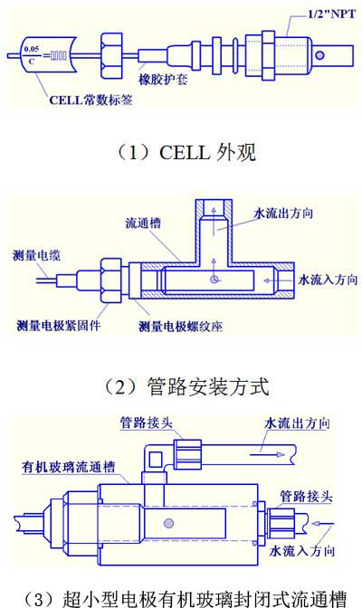 rm-320电阻率控制仪使用说明书--沛亿科技--实验室超